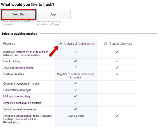 Tracking on Google Analytics