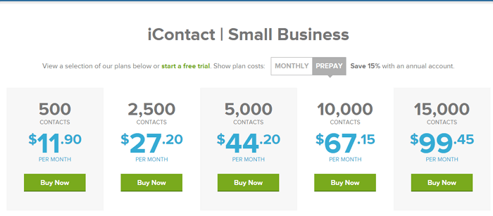 iContact Pricing