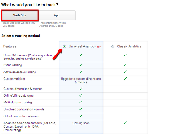 Tracking on Google Analytics