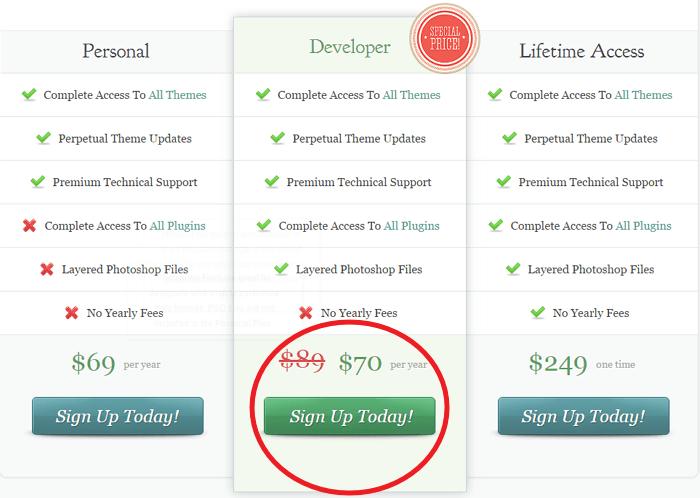 elegantthemes discount