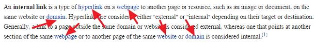 Wikipedia Internal linking