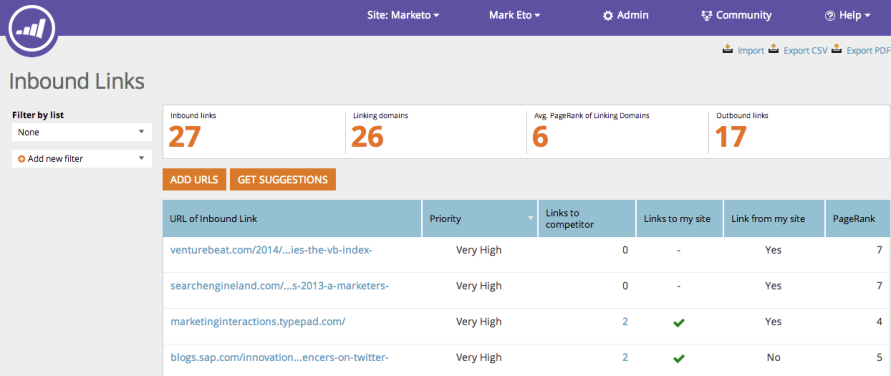 Marketo On Page SEO