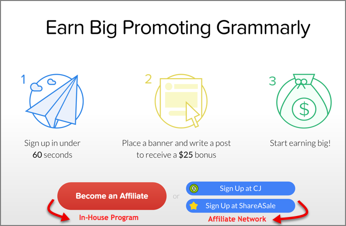 Curtesy: Grammarly Affiliate
