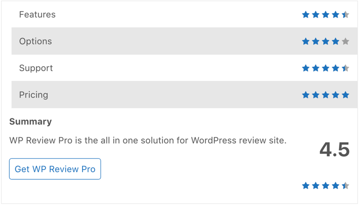 "10 Best WordPress Plugins To Show ""Star Rating"" In Google Search 4"