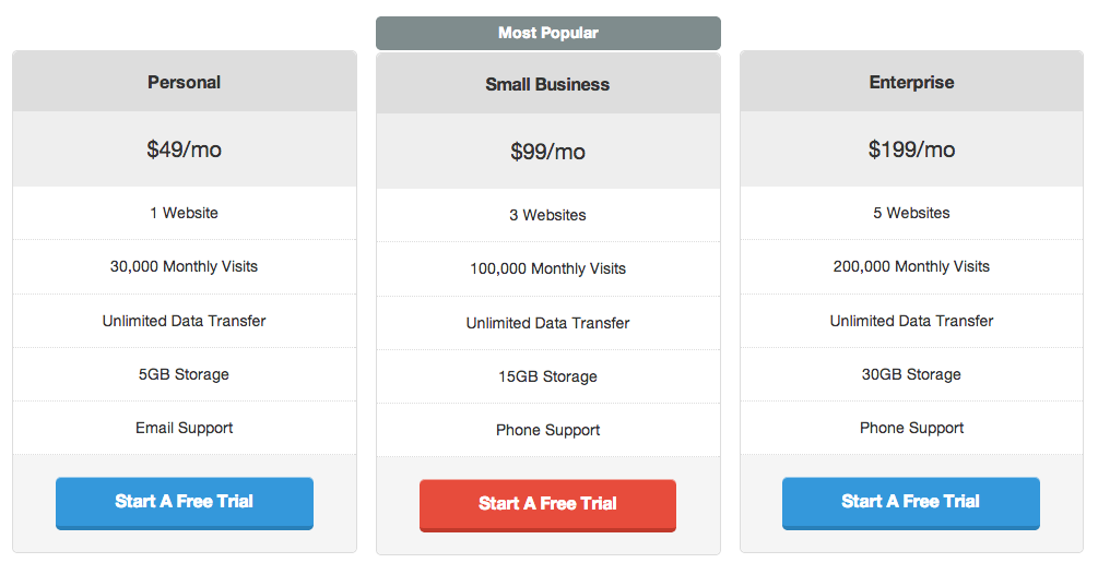 7+ Best WordPress Table Plugins (Beautiful & Responsive) 8